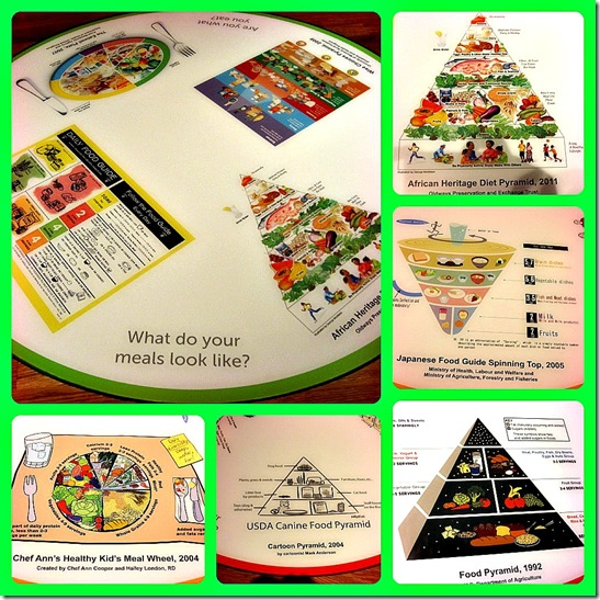 Food Pyramid Collage