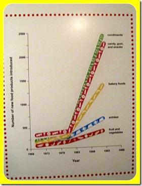 Snack Graph